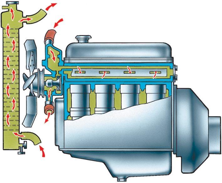 Промывка системы охлаждения двигателя своими руками ваз 2115
